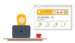 ¿La publicidad programática es mejor que Google AdWords?