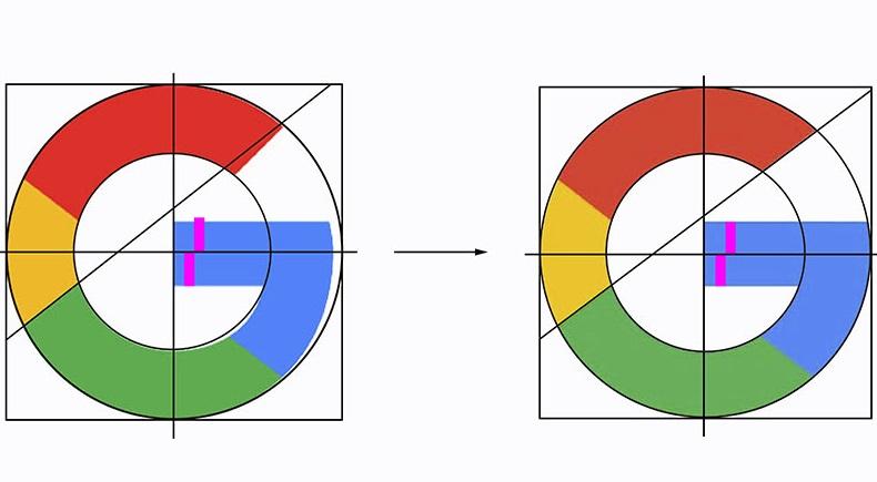 La imperfección del logo de Google que lo hace más perfecto